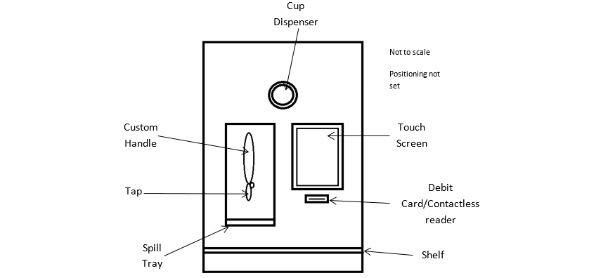 Flowbot diagram - Copy